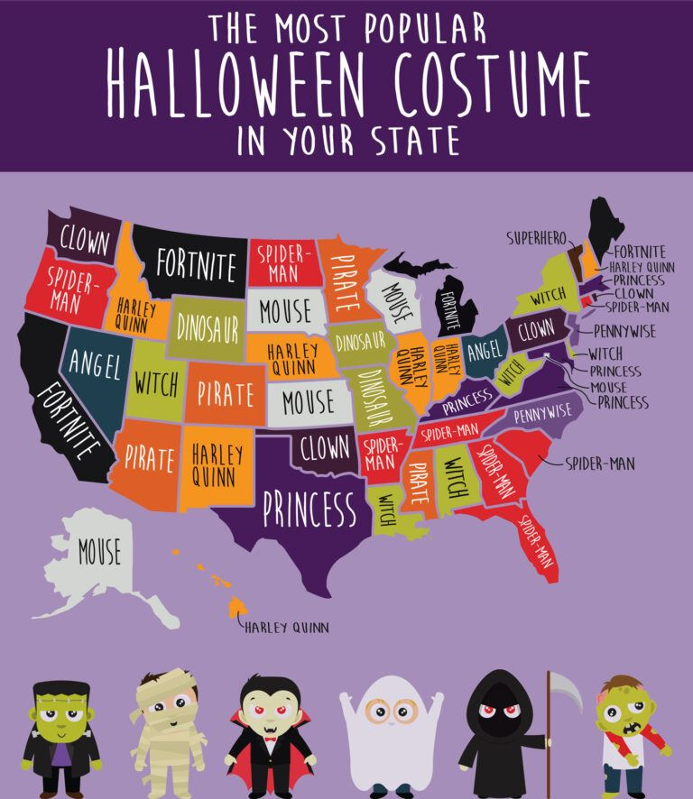 halloween-costumes_2_MAP-768x886